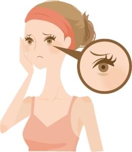 目の下のたるみやシワには刺すヒアルロン酸が効果的?